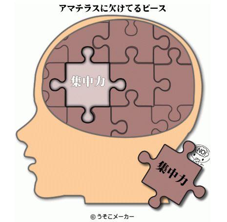 脳の違いで分かるタイプ!男性は一点集中型?女性は並行型?